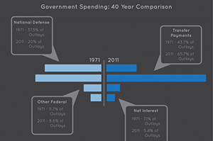 gov-spending-Feature